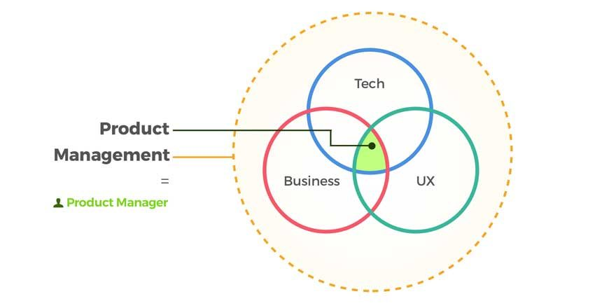product-management-banner-img